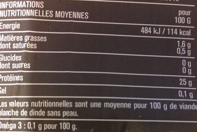 Aiguillettes de dinde - Informations nutritionnelles