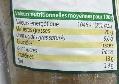 Véritable Andouille de Guémené à l'ancienne - Nutrition facts