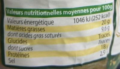 Andouille de Bretagne - Informations nutritionnelles