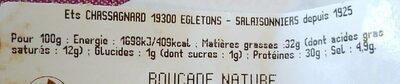 Roucade nature - Informations nutritionnelles - fr