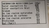 Arroz a la cubana - Información nutricional