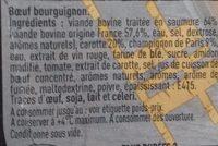Bœuf bourguignon - Ingrediënten - fr