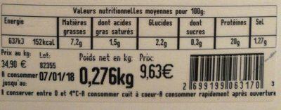 2 Filets de Crocodile marinés - Nutrition facts - fr
