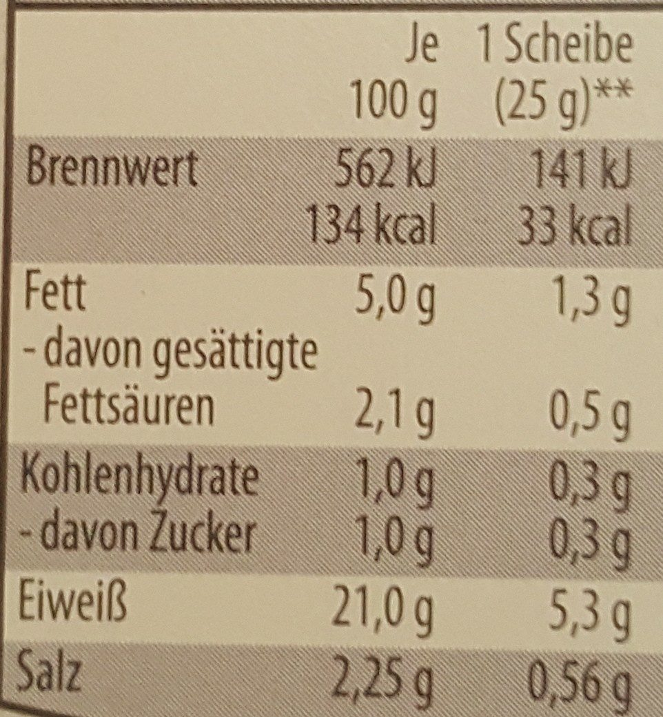 handgemachter Hinterschinken - Nutrition facts