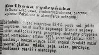 Kiełbasa Rydzyńska - Składniki