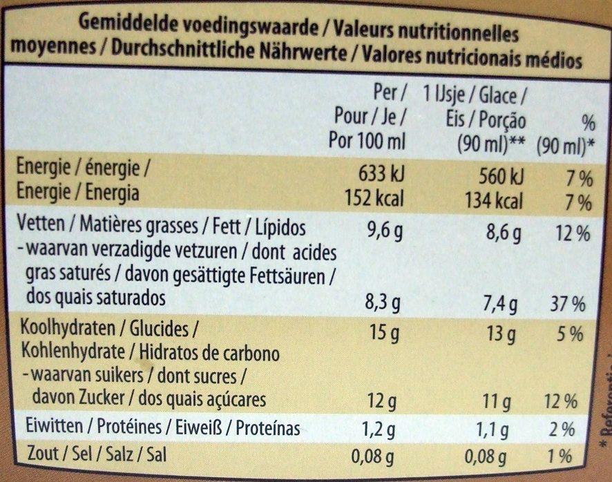 Santo-Box Classic - Nutrition facts