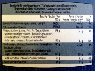 Butter biscuits - Información nutricional