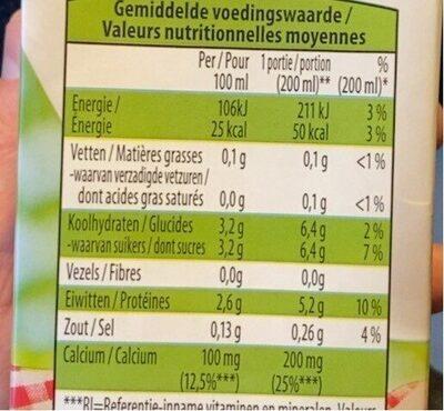 Lait battu - Nutrition facts