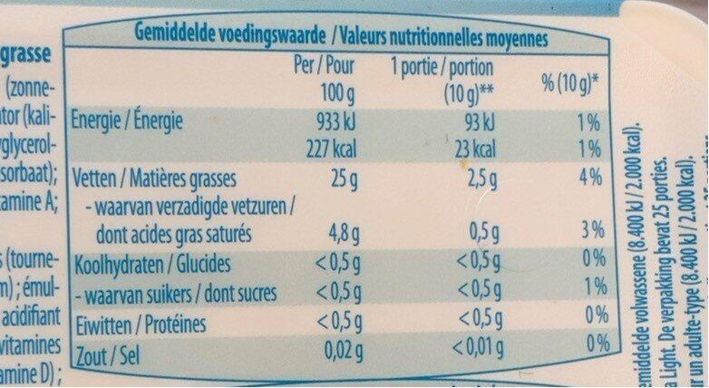 Buttella Light plus - Voedingswaarden - fr