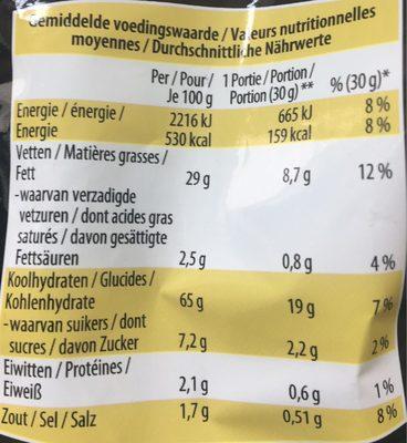 Kroepoek - Beignets de crevettes - Voedingswaarden