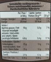 Stracciatella - Nutrition facts