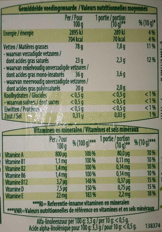Beurre à tartiner - Voedingswaarden