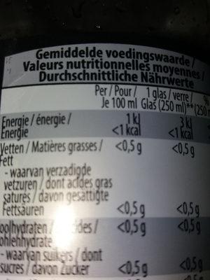 Cola Zero - Nutrition facts