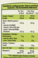 Ananas, orange sanguine, fruit de la passion, mangue banane - Nutrition facts