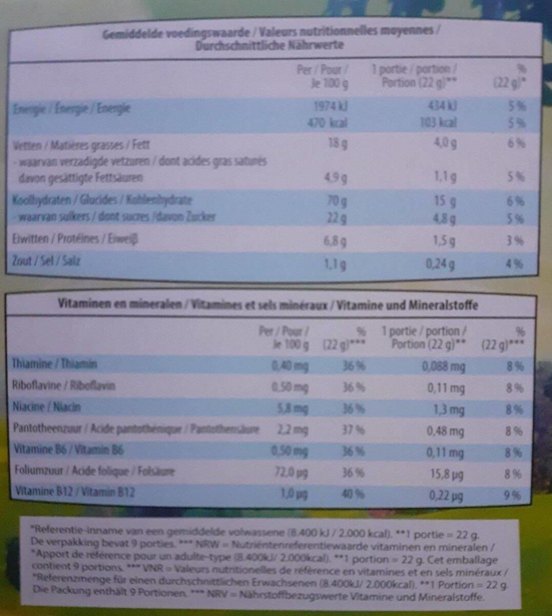 Biscuits de l ecolier - Voedingswaarden - fr