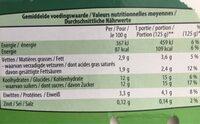 Bifidus Yoghurt 4 Cups x 125 Gram (milsactiv) - Informations nutritionnelles - fr