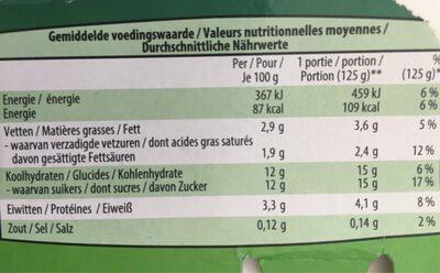 Bifidus Yoghurt 4 Cups x 125 Gram (milsactiv) - Informations nutritionnelles