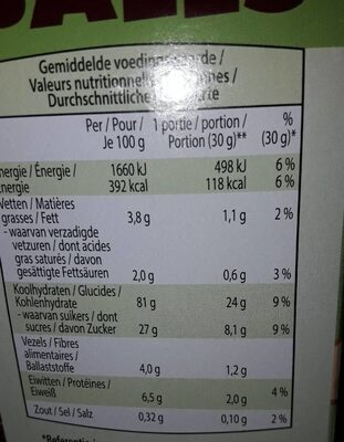 Choco balls - Informations nutritionnelles - fr