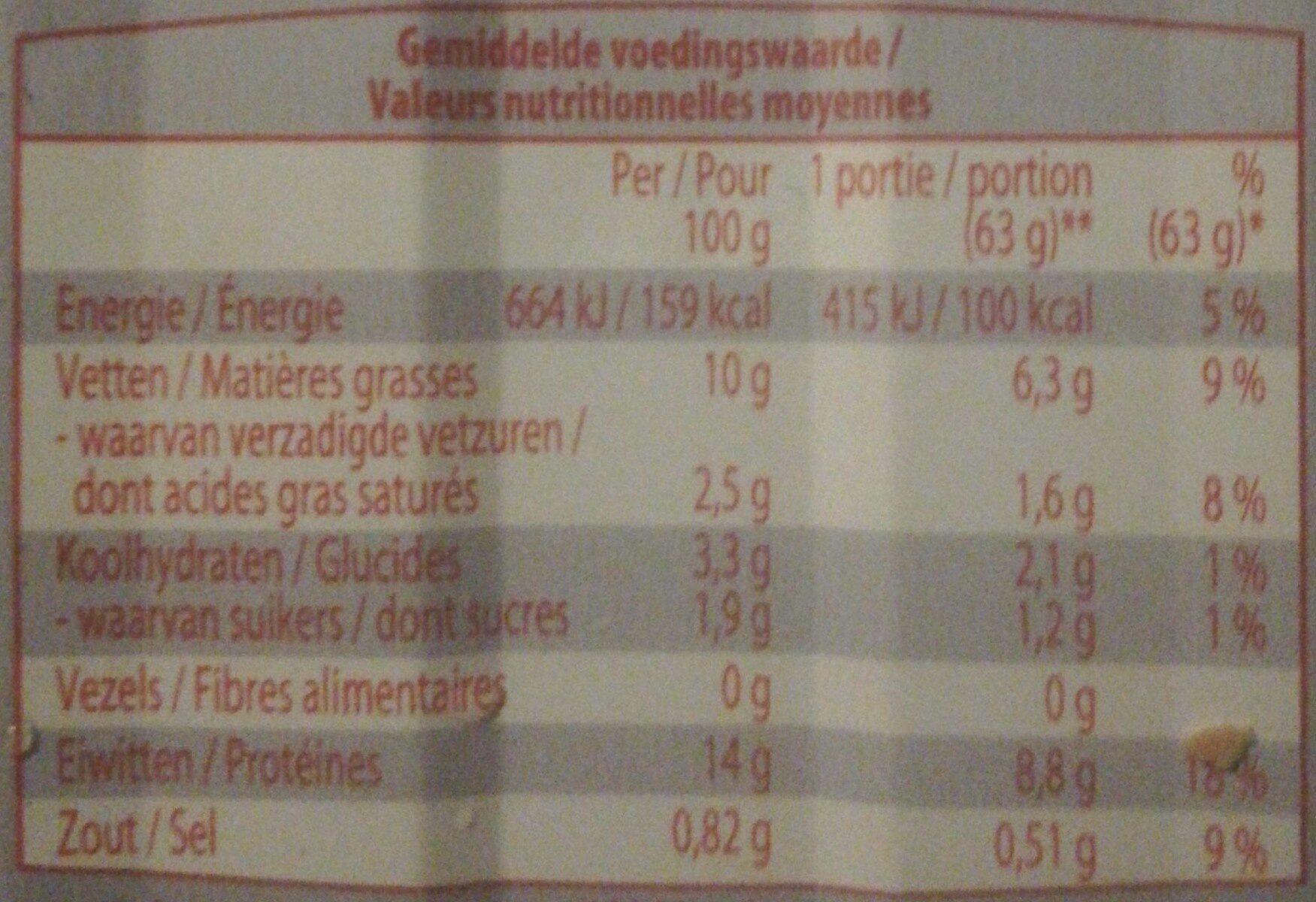 Filets de maquereaux à la sauce tomates - Nutrition facts - fr