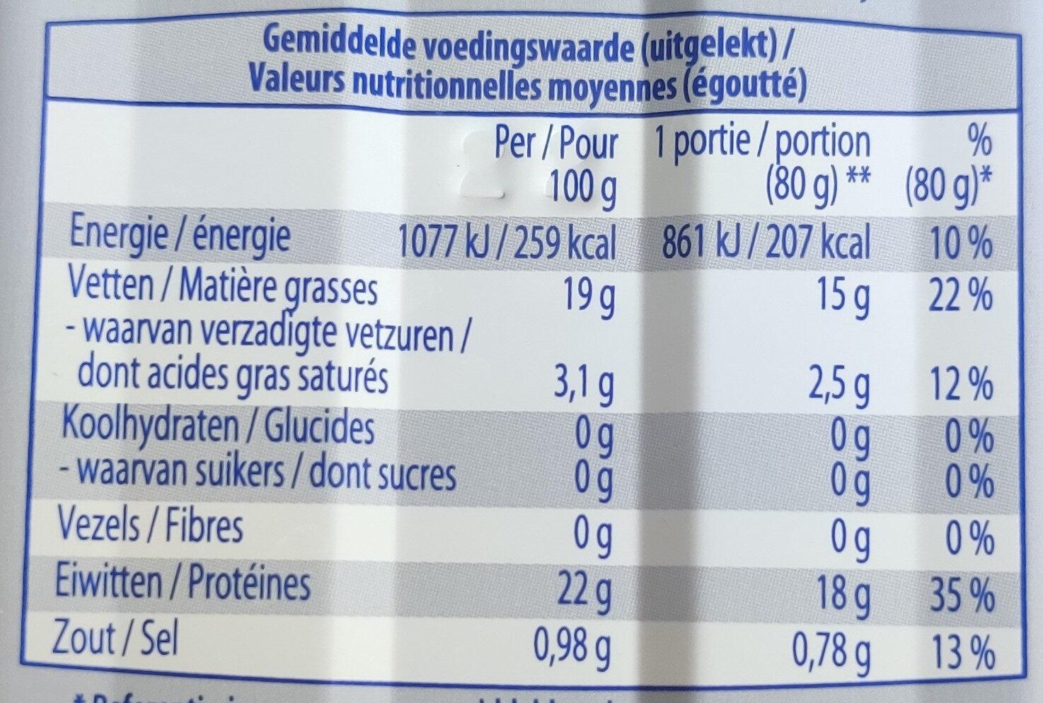 Filets de maquereaux à huile de colza - Nutrition facts