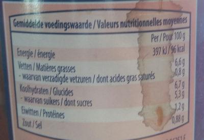 Aubergines à la provençale - Informations nutritionnelles
