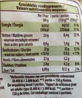 Frites fraîches precuites - Informations nutritionnelles - fr