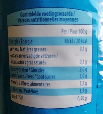 Morceaux de tomates - Informations nutritionnelles - fr