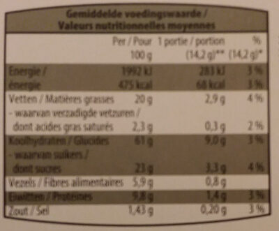 Biscuits aux céréales - Noisettes - Voedingswaarden