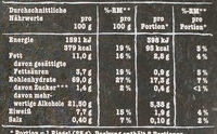 Granola Müsli Riegel Schoko - Informations nutritionnelles