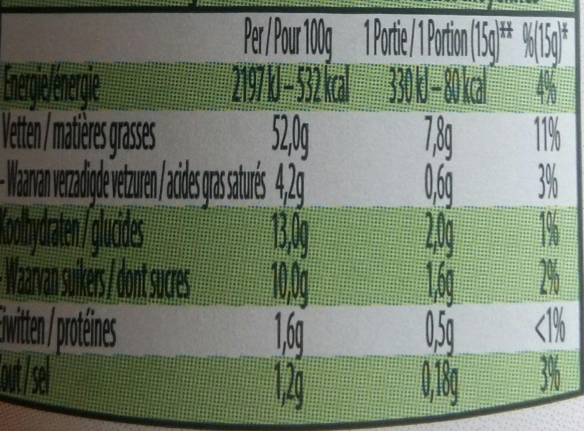 Andalouse - Voedingswaarden - fr