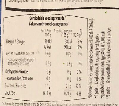 Cabillaud Coeur de filet - Informations nutritionnelles - fr