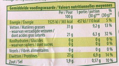 Gouda jeune 48+ - Nutrition facts - fr