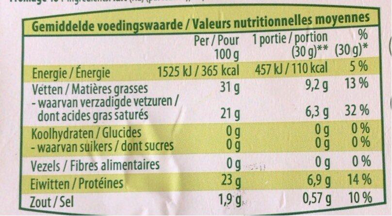 Gouda jeune 48+ - Voedingswaarden - fr