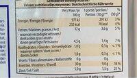 Jamon serrano - Voedingswaarden - fr