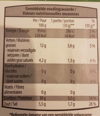Prosciutto - Voedingswaarden - en