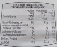 Mortadella Bologna - Nutrition facts - fr