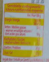 Pecorino Romano Dop - Voedingswaarden - fr