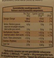 Jambon grillé au four - Voedingswaarden - fr