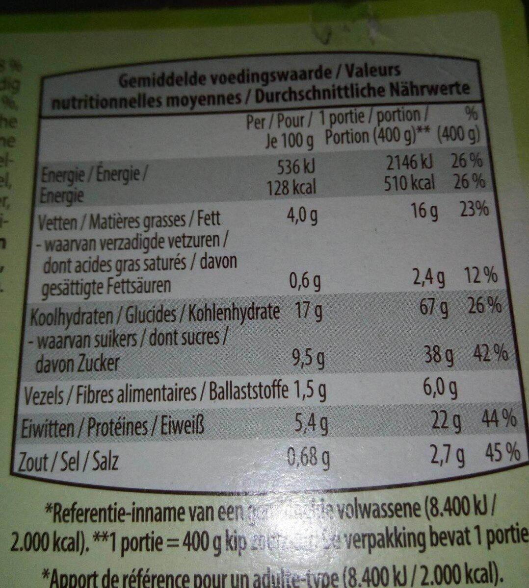 Poulet aigre doux - Voedingswaarden - fr