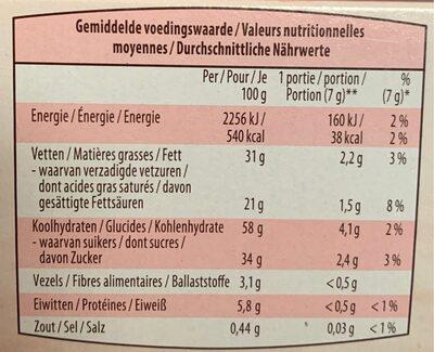 Gaufrettes au chocolat noir - Voedingswaarden