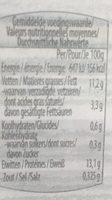 Oeufs frais - Ingrediënten