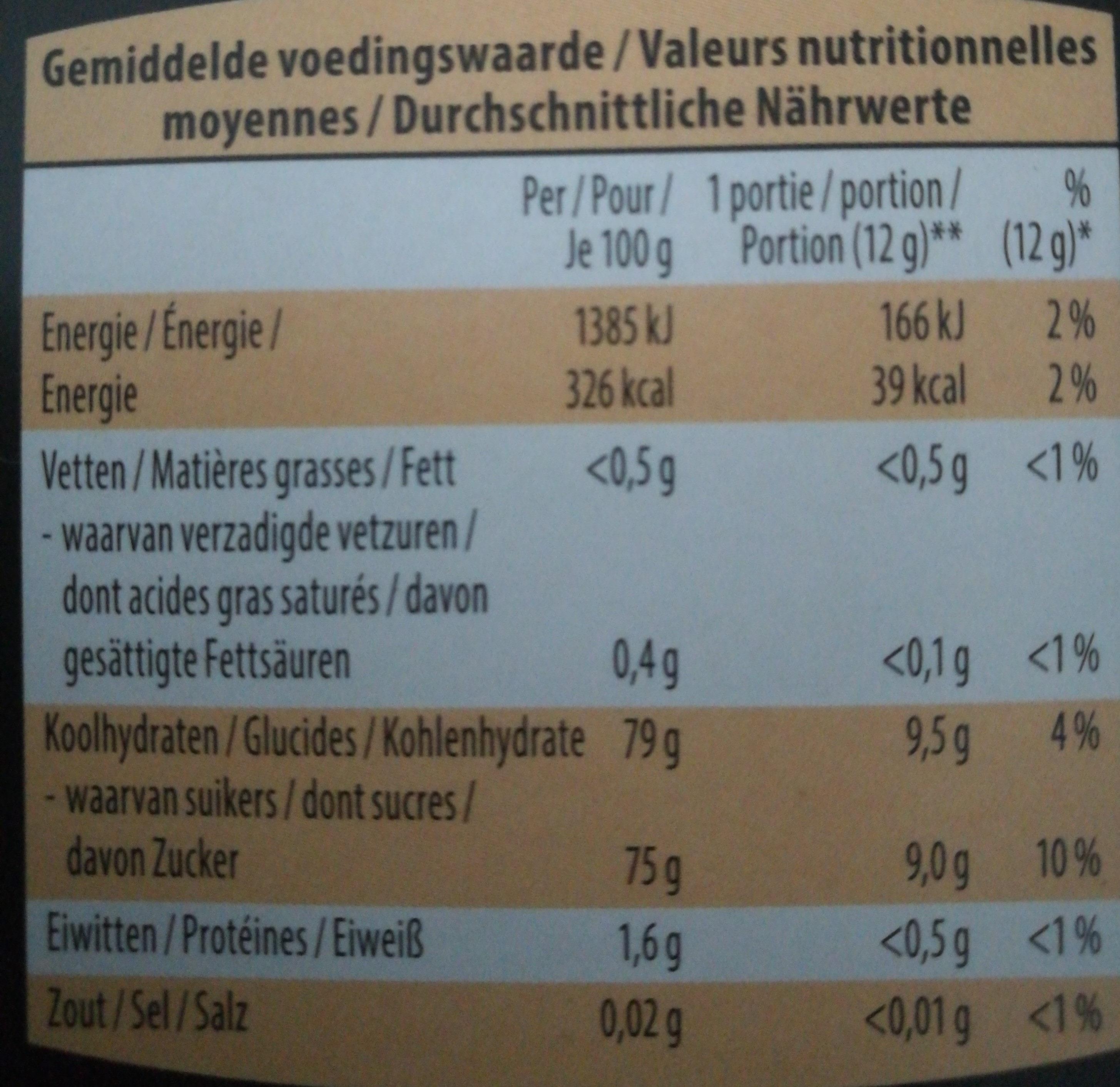 Cuberdon mix - Informations nutritionnelles - fr