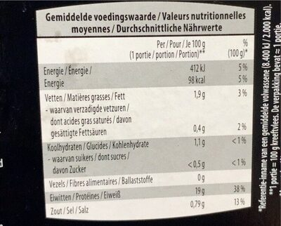 Homard canadien - Nutrition facts