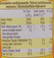 Miel Liquide - Nutrition facts