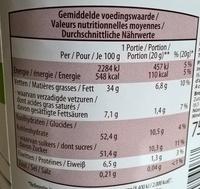 Delinut - Voedingswaarden - fr