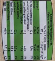 Chips patate douce caramel beurre salé - Nutrition facts