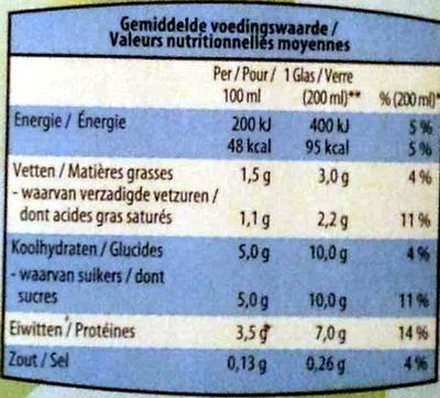 Lait sans lactose - Informations nutritionnelles