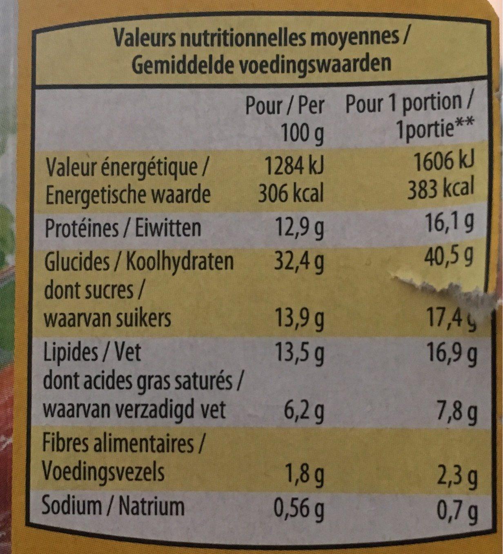 Bâtonnets de Mozzarella avec Sauce au Piment Rouge - Informations nutritionnelles