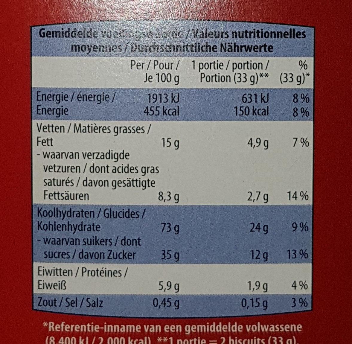 Fourré pocket - Voedingswaarden