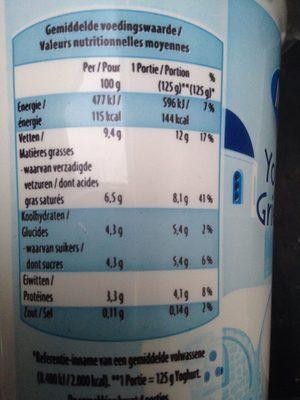 Yaourt à la grecque - Ingredienti - en